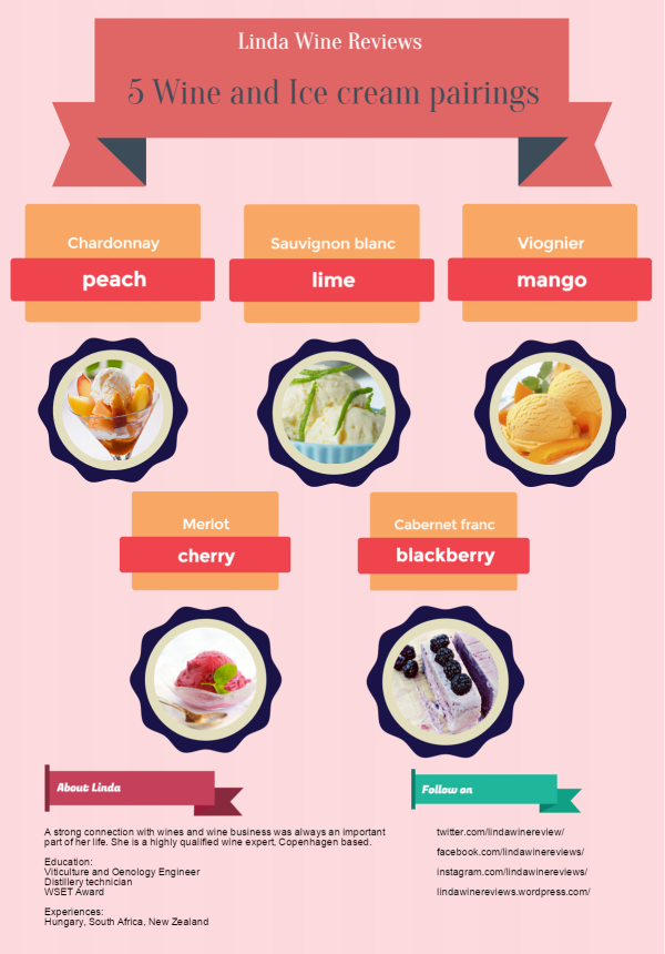 5-wine-and-ice-creambig