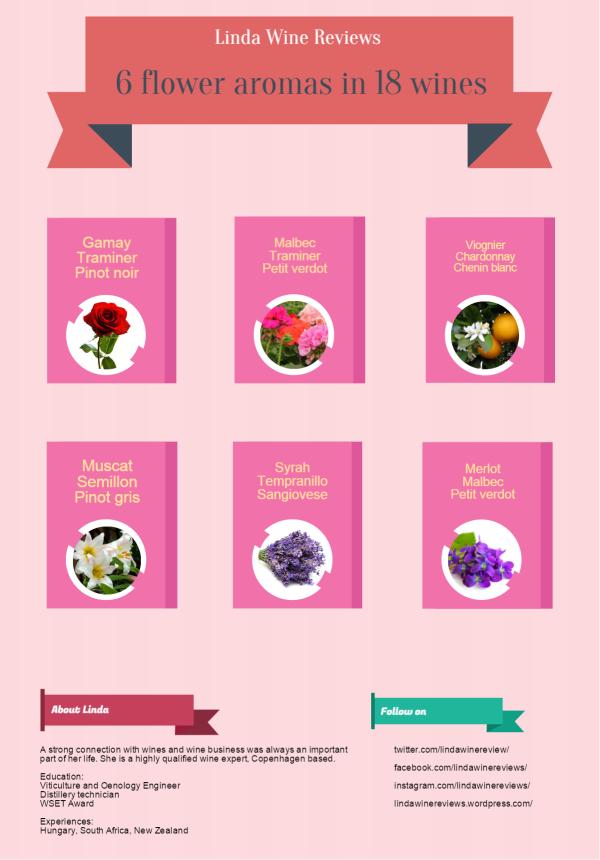 flower-wine (1)